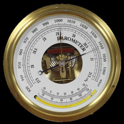 Klimawandel Barometer